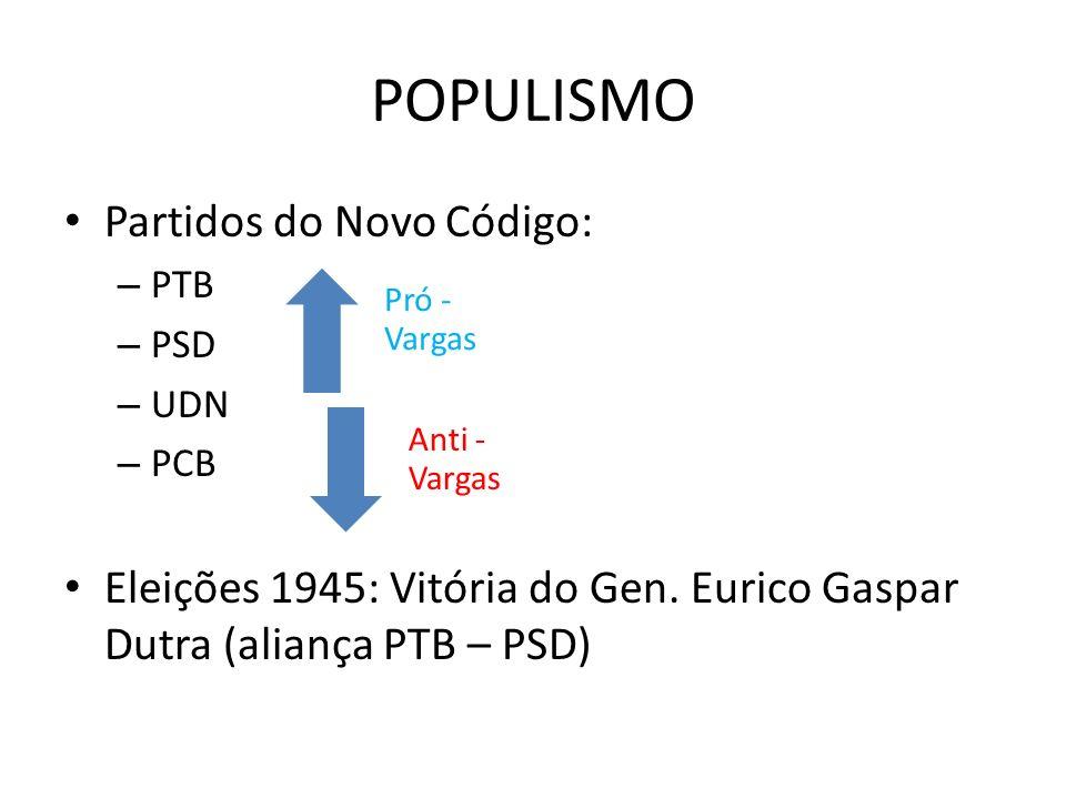 POPULISMO Partidos do Novo Código: