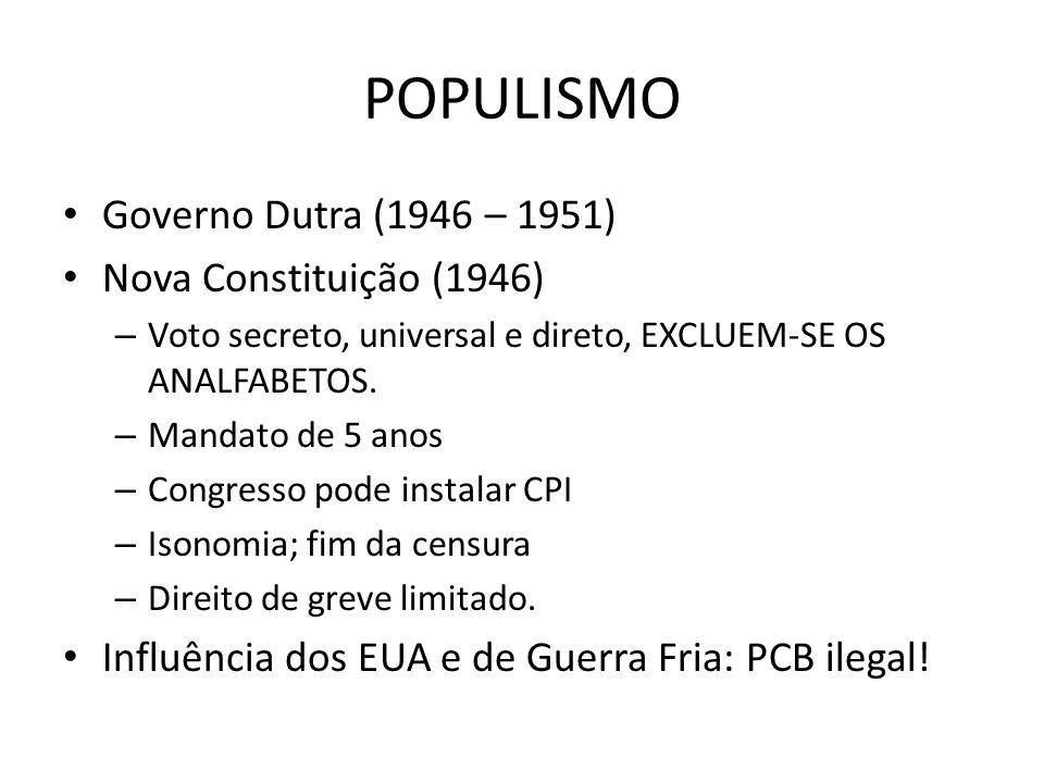 POPULISMO Governo Dutra (1946 – 1951) Nova Constituição (1946)