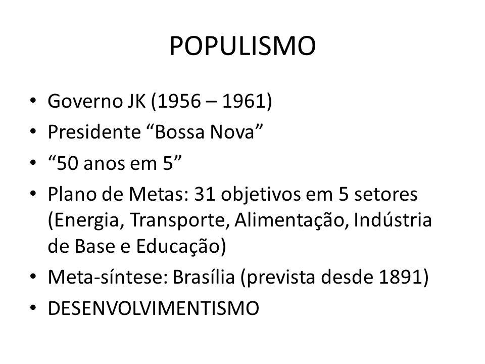 POPULISMO Governo JK (1956 – 1961) Presidente Bossa Nova