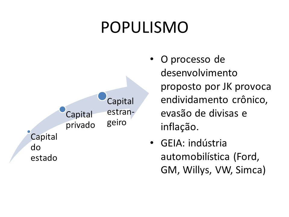 POPULISMO Capital do estado. Capital privado. Capital estran-geiro.