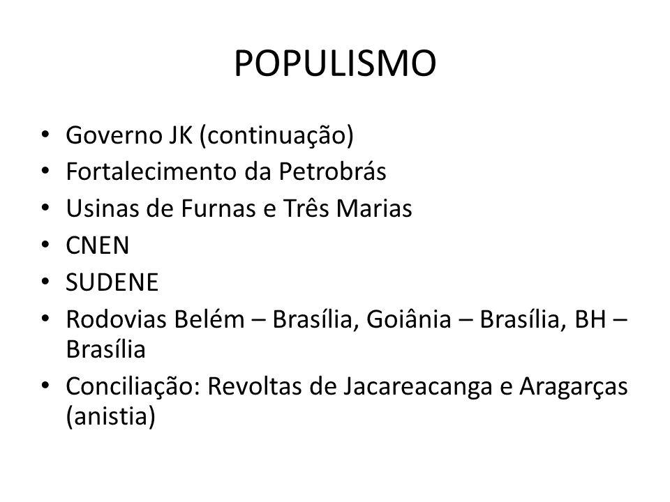 POPULISMO Governo JK (continuação) Fortalecimento da Petrobrás