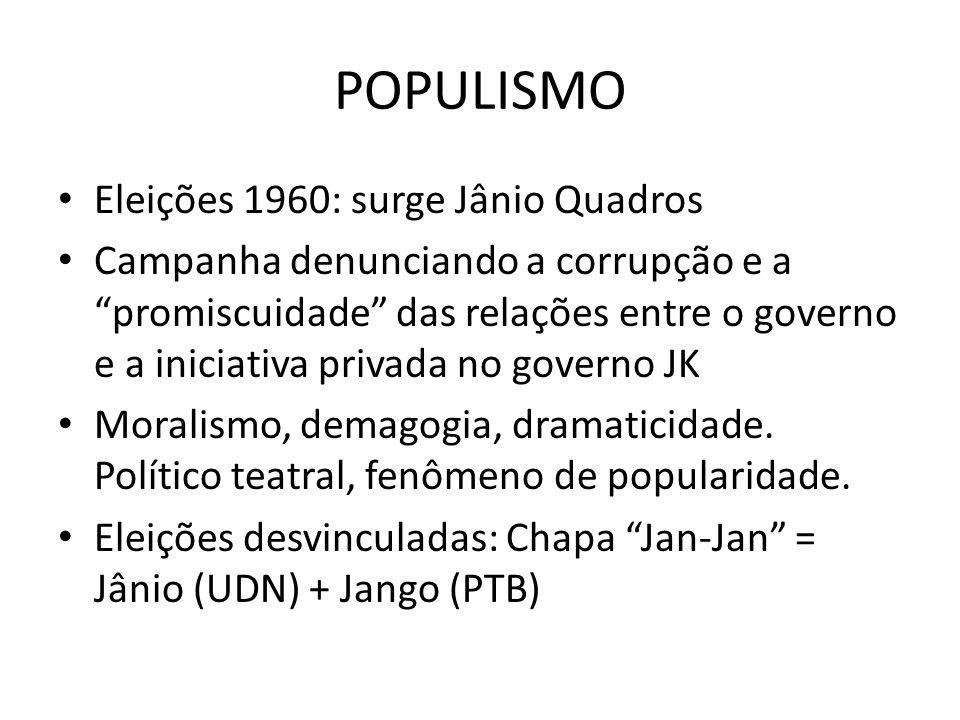 POPULISMO Eleições 1960: surge Jânio Quadros