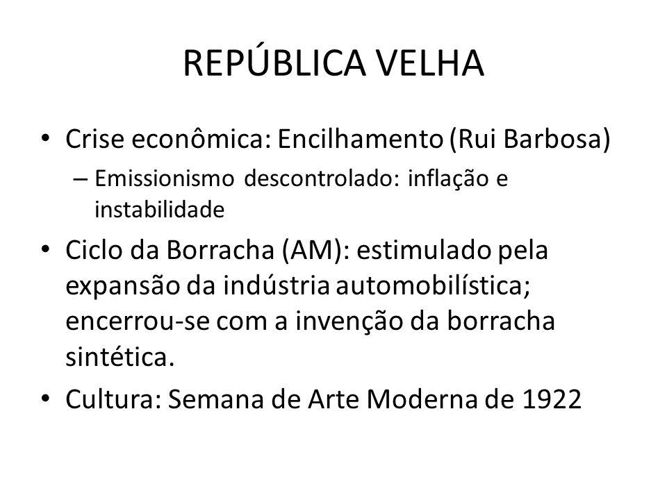 REPÚBLICA VELHA Crise econômica: Encilhamento (Rui Barbosa)