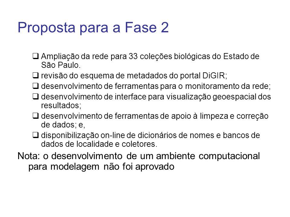 Proposta para a Fase 2 Ampliação da rede para 33 coleções biológicas do Estado de São Paulo. revisão do esquema de metadados do portal DiGIR;