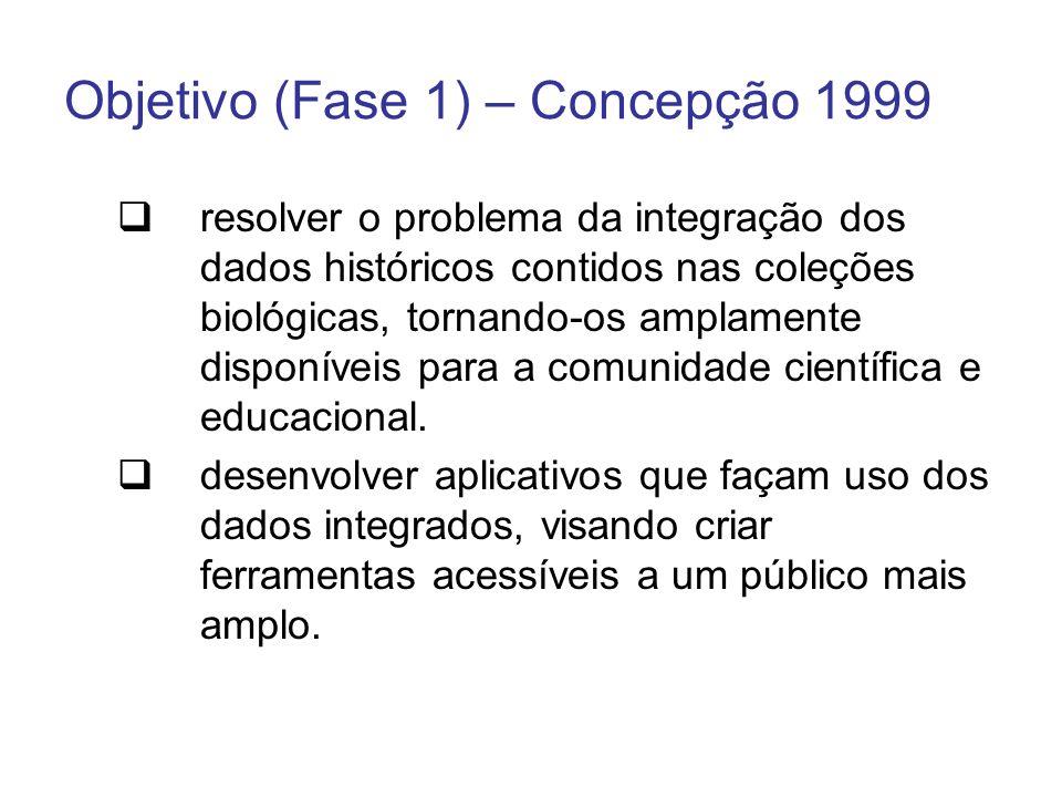 Objetivo (Fase 1) – Concepção 1999