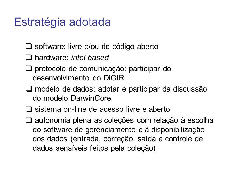 Estratégia adotada software: livre e/ou de código aberto
