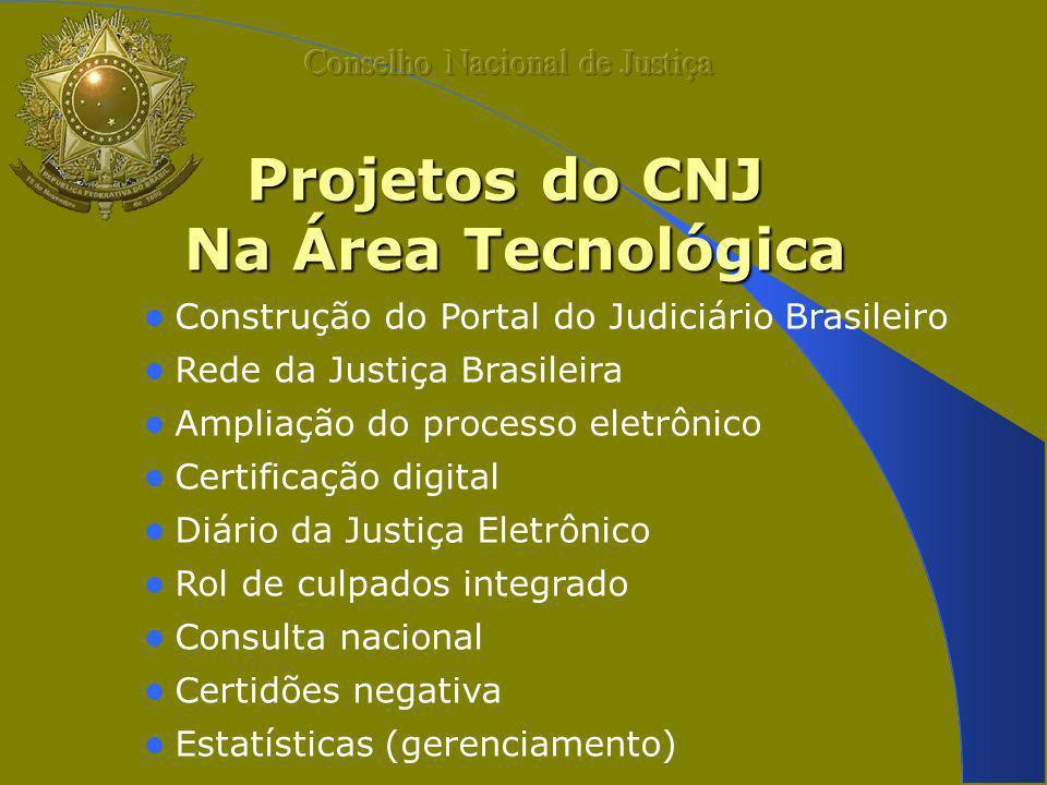 Projetos do CNJ Na Área Tecnológica