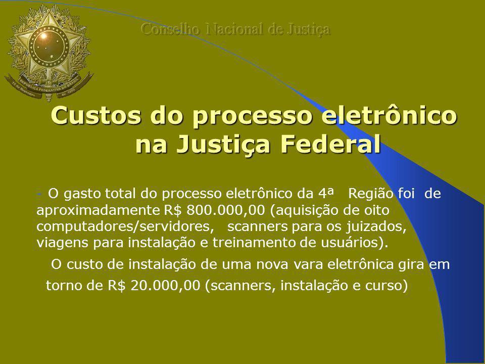 Custos do processo eletrônico na Justiça Federal