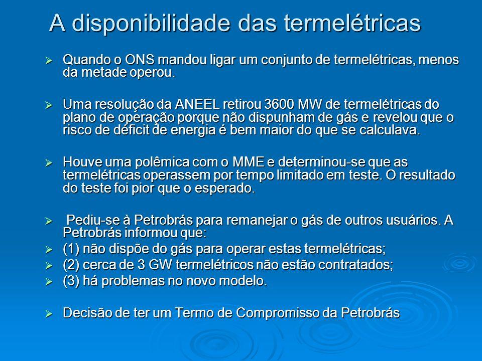 A disponibilidade das termelétricas