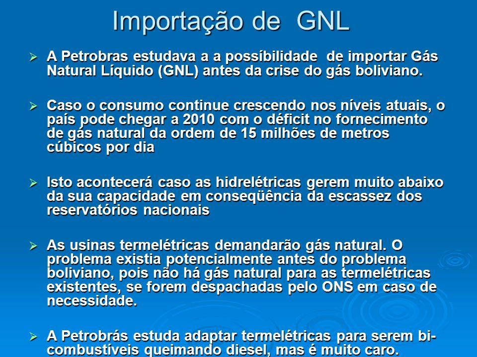 Importação de GNL A Petrobras estudava a a possíbilidade de importar Gás Natural Líquido (GNL) antes da crise do gás boliviano.