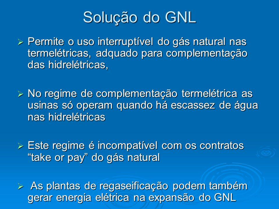 Solução do GNL Permite o uso interruptível do gás natural nas termelétricas, adquado para complementação das hidrelétricas,