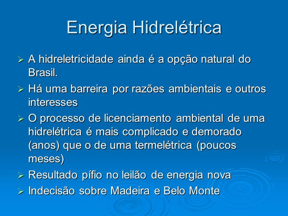 Energia Hidrelétrica A hidreletricidade ainda é a opção natural do Brasil. Há uma barreira por razões ambientais e outros interesses.