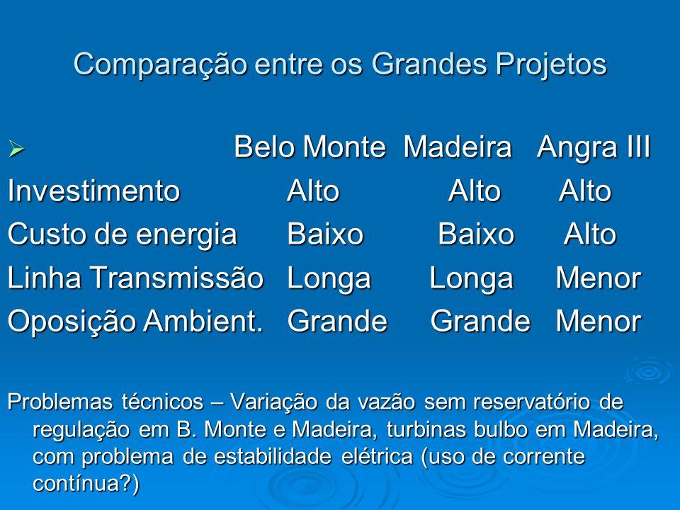 Comparação entre os Grandes Projetos