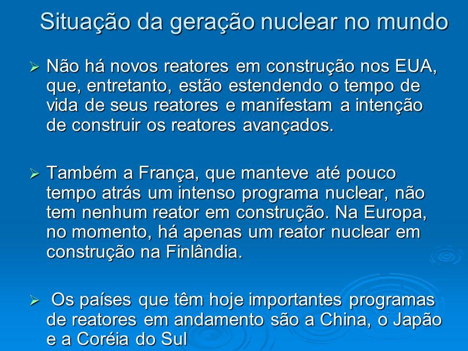 Situação da geração nuclear no mundo