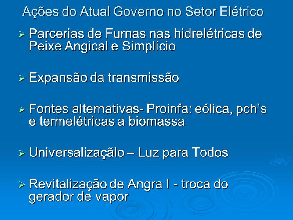 Ações do Atual Governo no Setor Elétrico