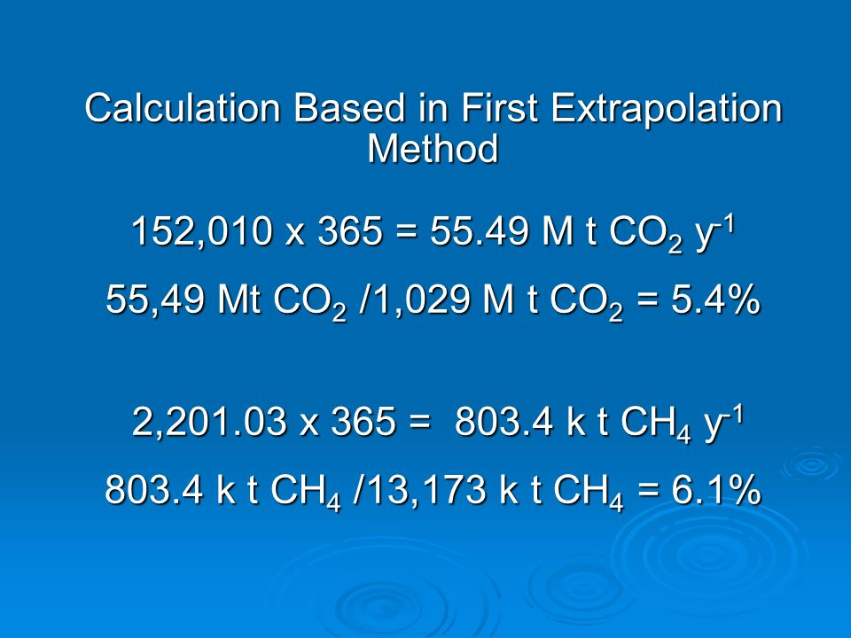 Calculation Based in First Extrapolation Method 152,010 x 365 = 55