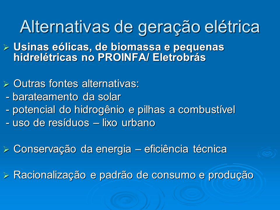 Alternativas de geração elétrica