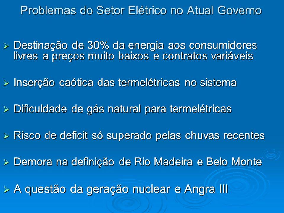 Problemas do Setor Elétrico no Atual Governo