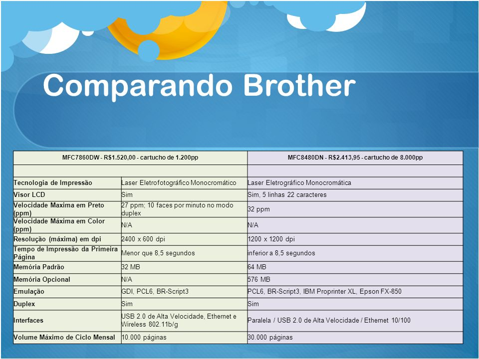 Comparando Brother Tecnologia de Impressão
