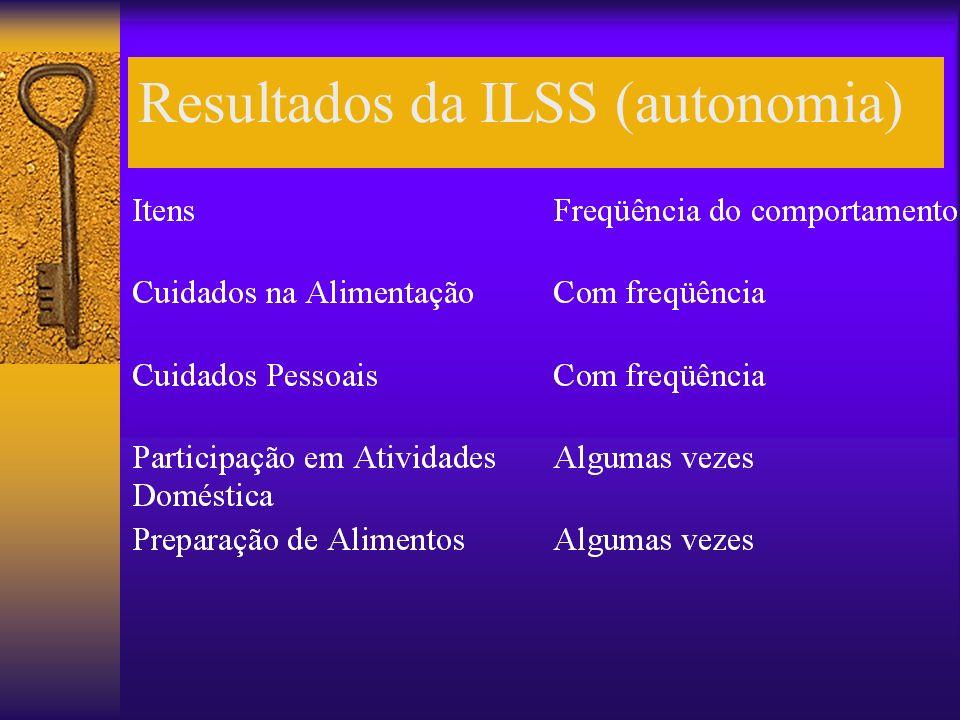 Resultados da ILSS (autonomia)