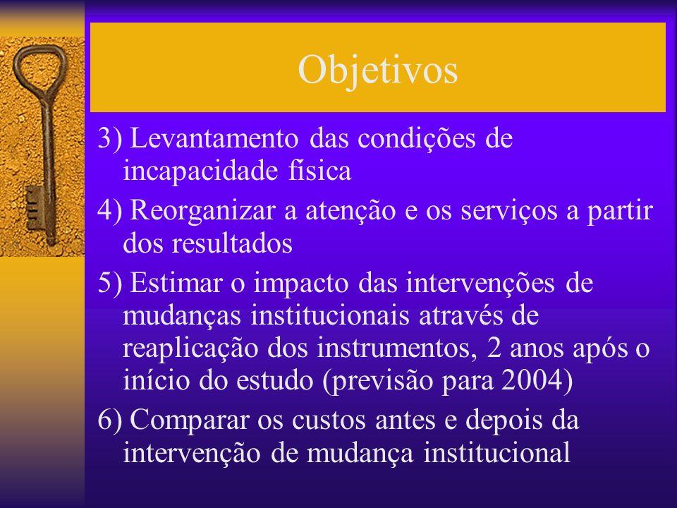 Objetivos 3) Levantamento das condições de incapacidade física