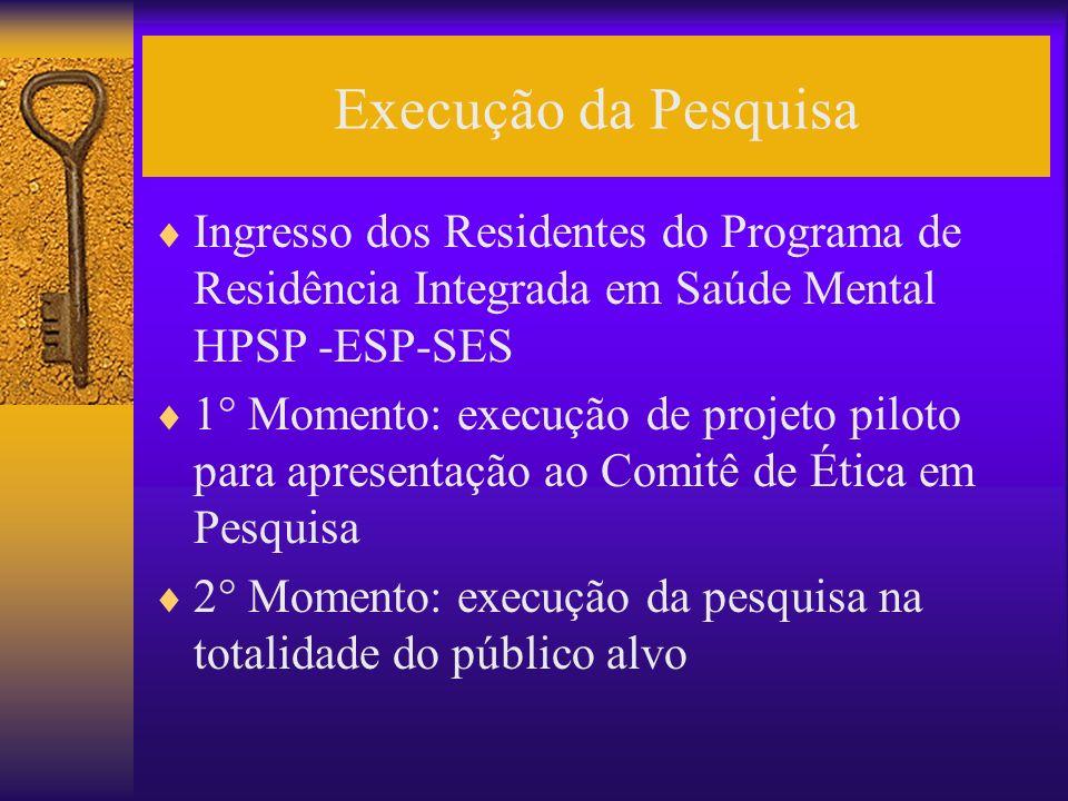 Execução da Pesquisa Ingresso dos Residentes do Programa de Residência Integrada em Saúde Mental HPSP -ESP-SES.