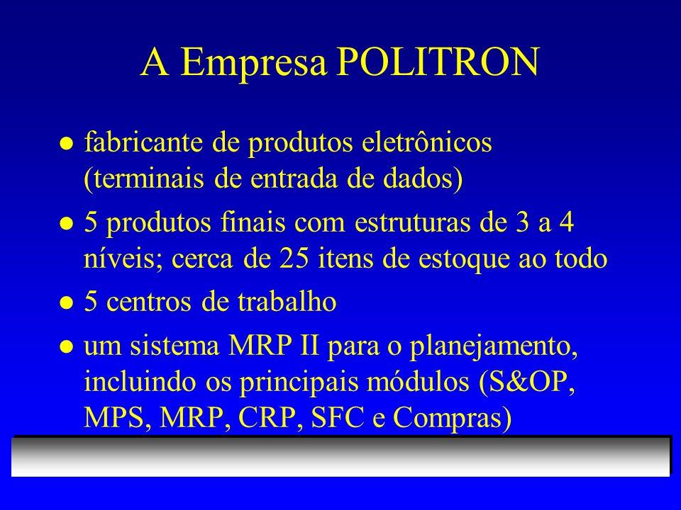 A Empresa POLITRON fabricante de produtos eletrônicos (terminais de entrada de dados)