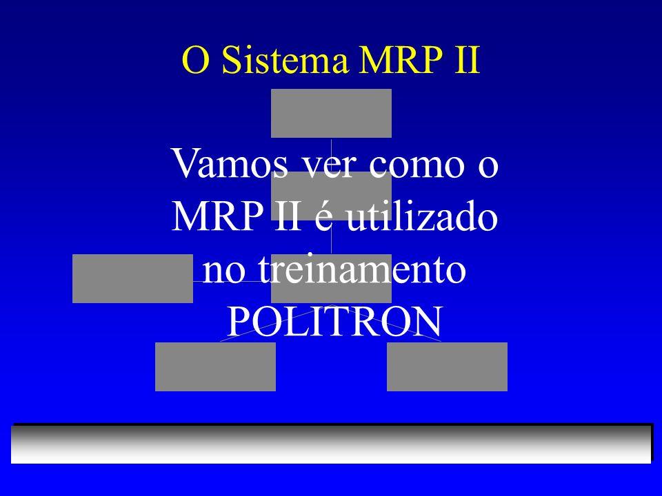 Vamos ver como o MRP II é utilizado no treinamento POLITRON