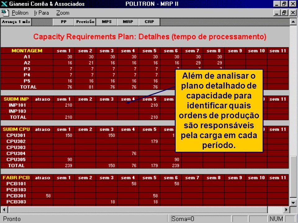 Além de analisar o plano detalhado de capacidade para identificar quais ordens de produção são responsáveis pela carga em cada período.
