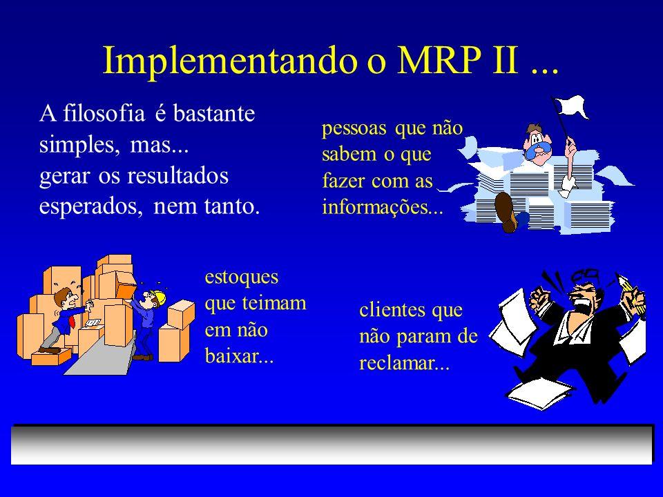 Implementando o MRP II ... A filosofia é bastante simples, mas... gerar os resultados esperados, nem tanto.