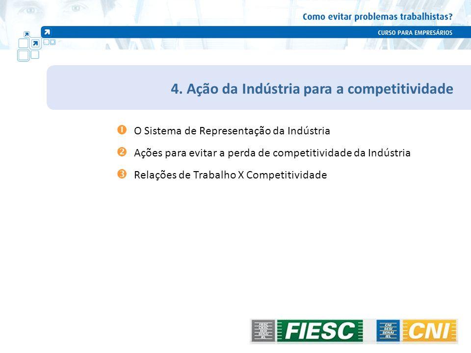 4. Ação da Indústria para a competitividade