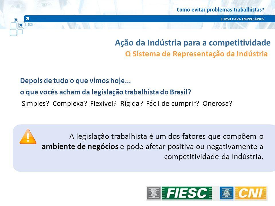 Ação da Indústria para a competitividade