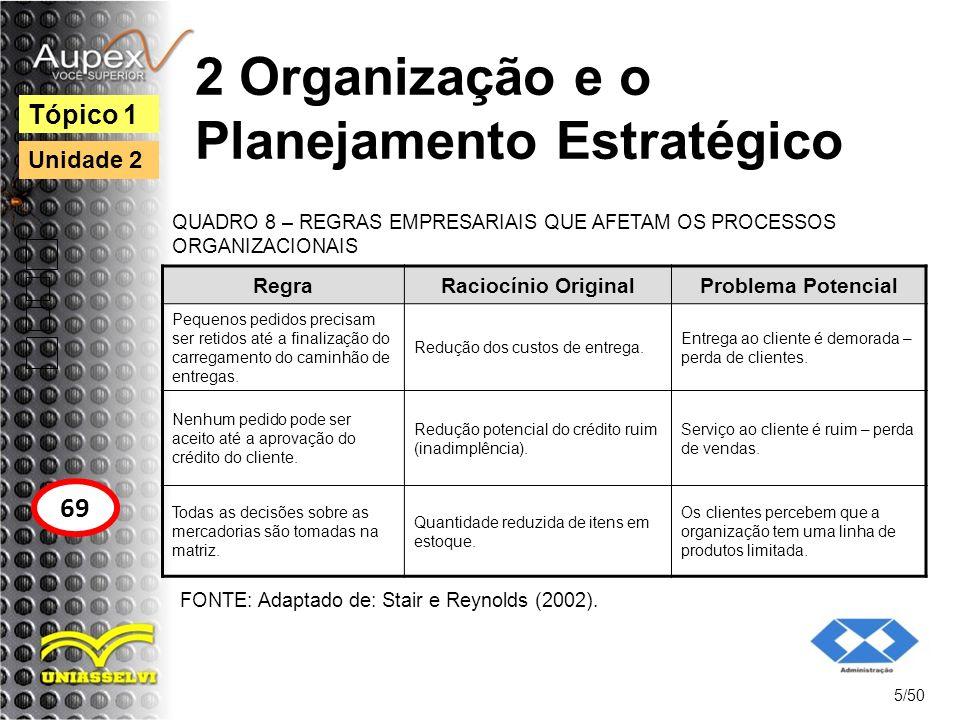 2 Organização e o Planejamento Estratégico