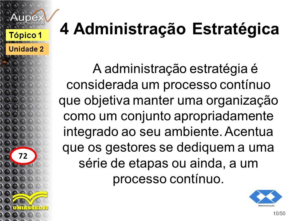 4 Administração Estratégica