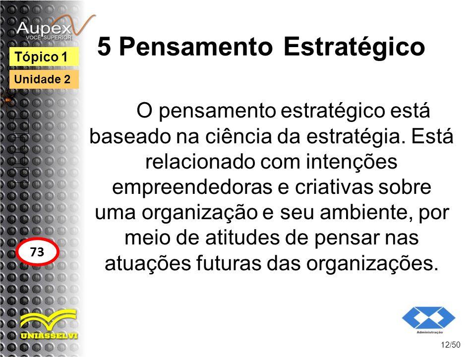 5 Pensamento Estratégico