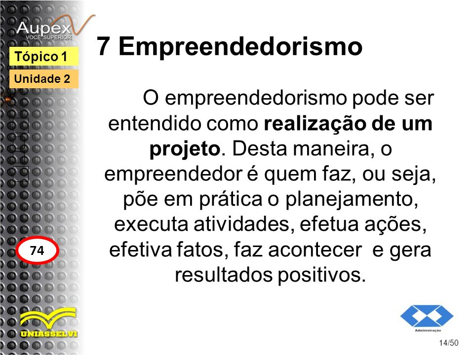 7 Empreendedorismo Tópico 1. Unidade 2.