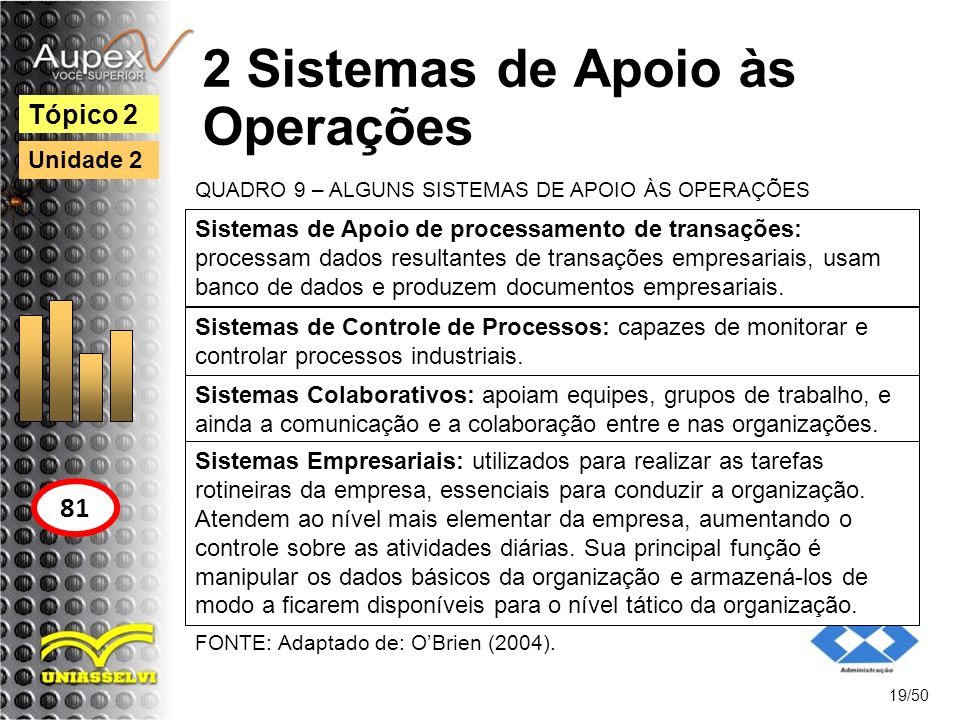 2 Sistemas de Apoio às Operações