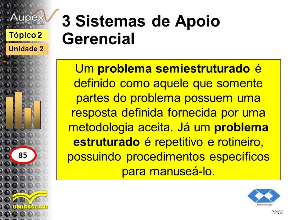 3 Sistemas de Apoio Gerencial