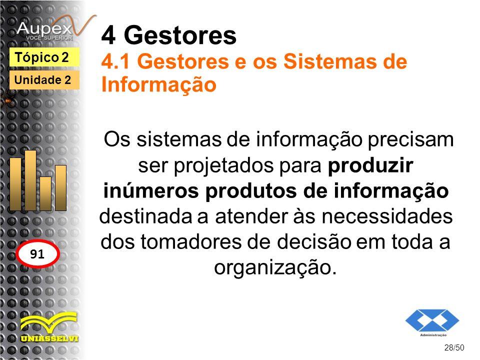 4 Gestores 4.1 Gestores e os Sistemas de Informação