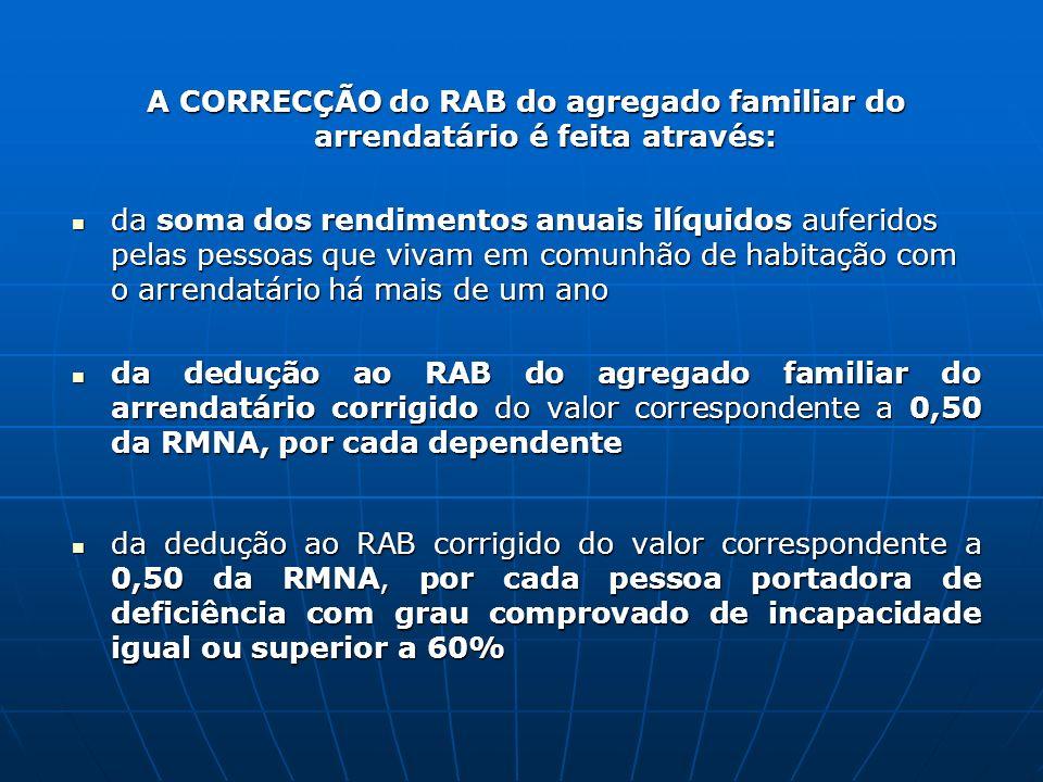 A CORRECÇÃO do RAB do agregado familiar do arrendatário é feita através: