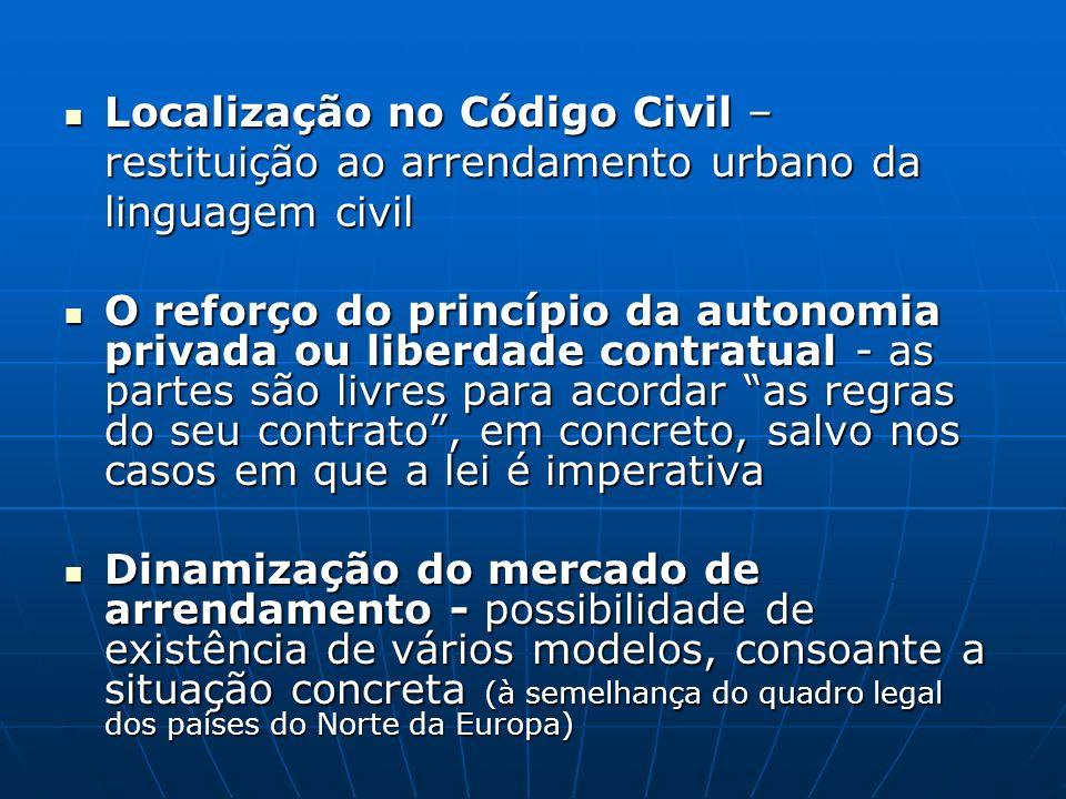 Localização no Código Civil – restituição ao arrendamento urbano da linguagem civil