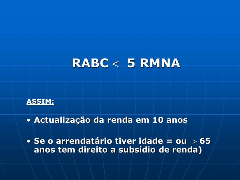 RABC  5 RMNA Actualização da renda em 10 anos