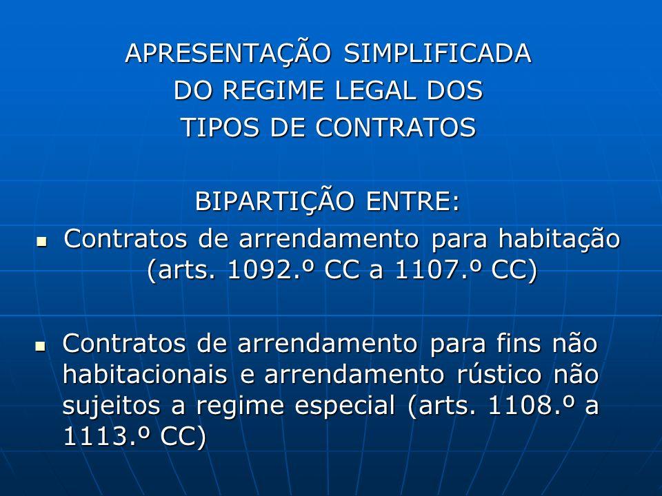 APRESENTAÇÃO SIMPLIFICADA DO REGIME LEGAL DOS TIPOS DE CONTRATOS