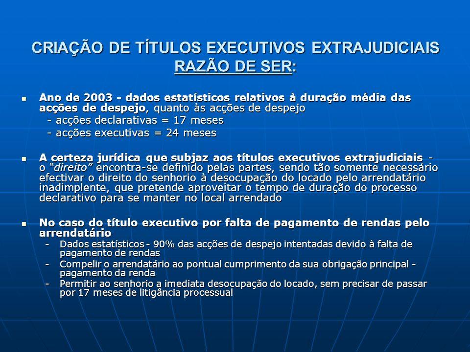 CRIAÇÃO DE TÍTULOS EXECUTIVOS EXTRAJUDICIAIS RAZÃO DE SER: