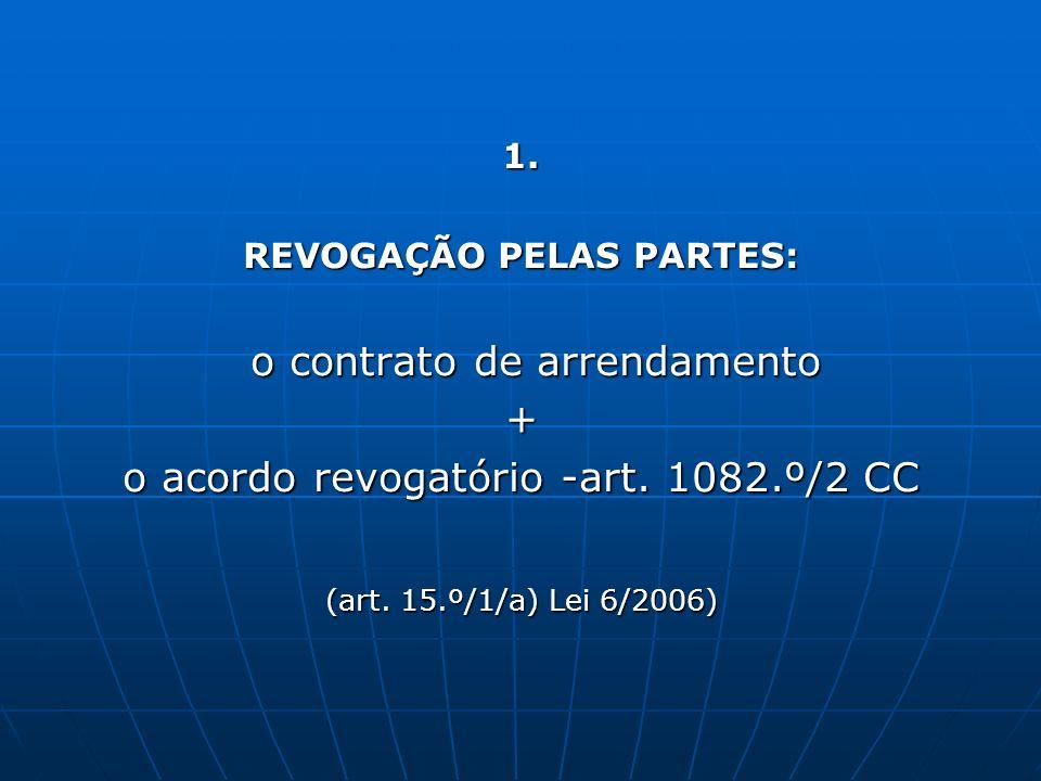 REVOGAÇÃO PELAS PARTES: