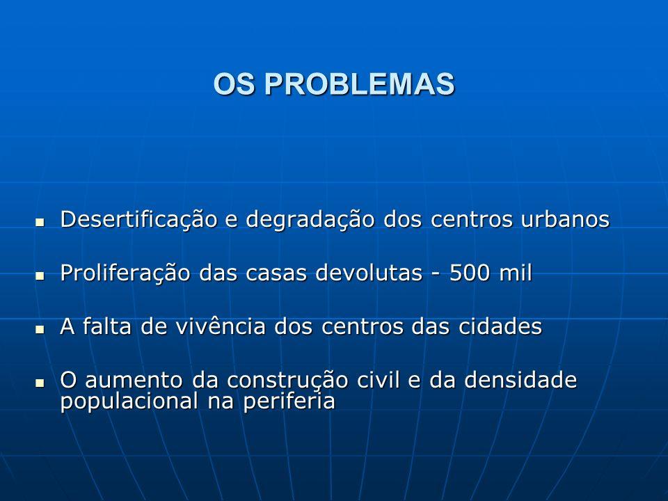 OS PROBLEMAS Desertificação e degradação dos centros urbanos