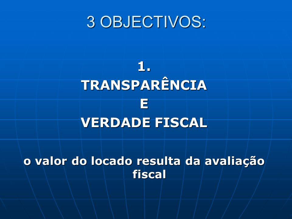 o valor do locado resulta da avaliação fiscal