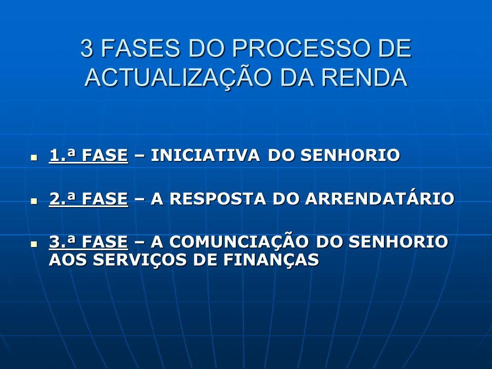 3 FASES DO PROCESSO DE ACTUALIZAÇÃO DA RENDA