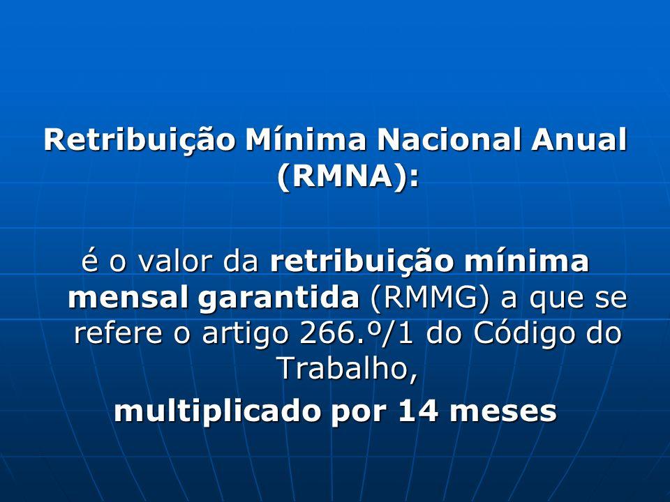 Retribuição Mínima Nacional Anual (RMNA):