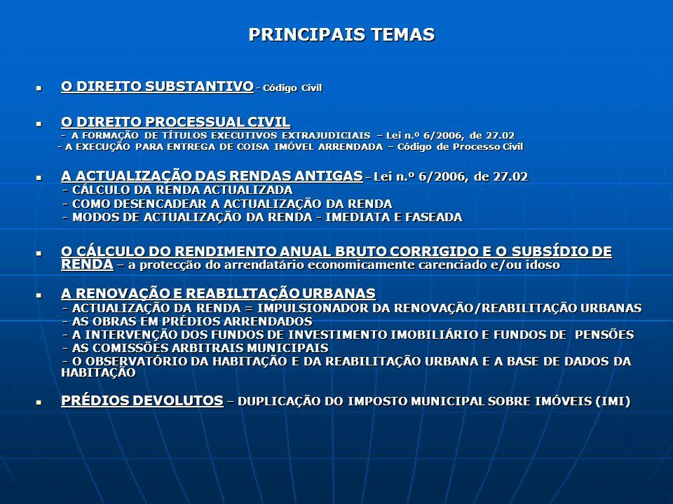 PRINCIPAIS TEMAS O DIREITO SUBSTANTIVO - Código Civil